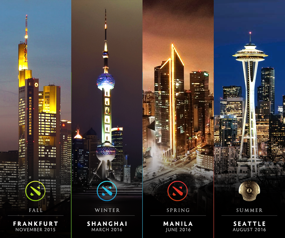 DOTA 2 TI6 in Seattle after Manila Major